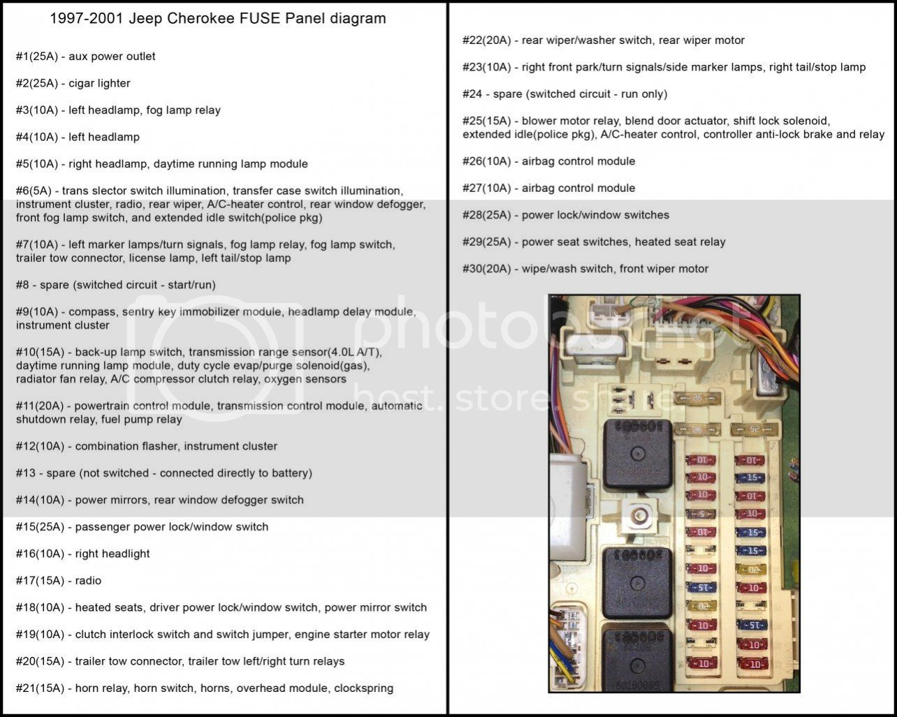Cool 2000 Jeep Fuse Box Wiring Diagram Database Mandiz Mohammedshrine Wiring Diagrams Mandizmohammedshrineorg