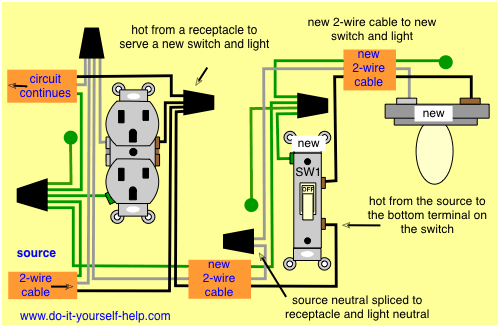 Super How To Wire An Outlet To A Switch Diagram Basic Electronics Wiring Mandiz Mohammedshrine Wiring Diagrams Mandizmohammedshrineorg
