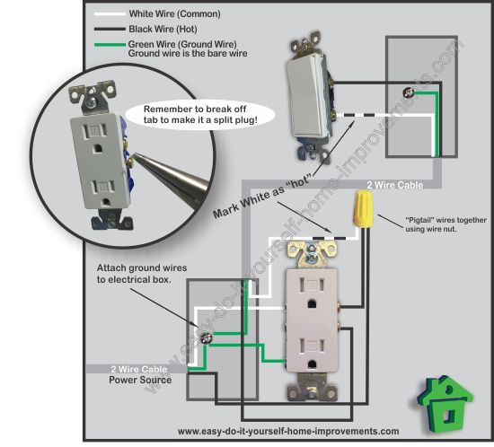 Sensational Switched Outlet Wiring Diagram Mandiz Mohammedshrine Wiring Diagrams Mandizmohammedshrineorg